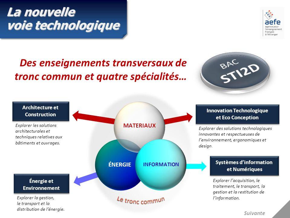 Suivante La nouvelle voie technologique Des enseignements transversaux de tronc commun et quatre spécialités… ÉNERGIE MATERIAUX INFORMATION Innovation