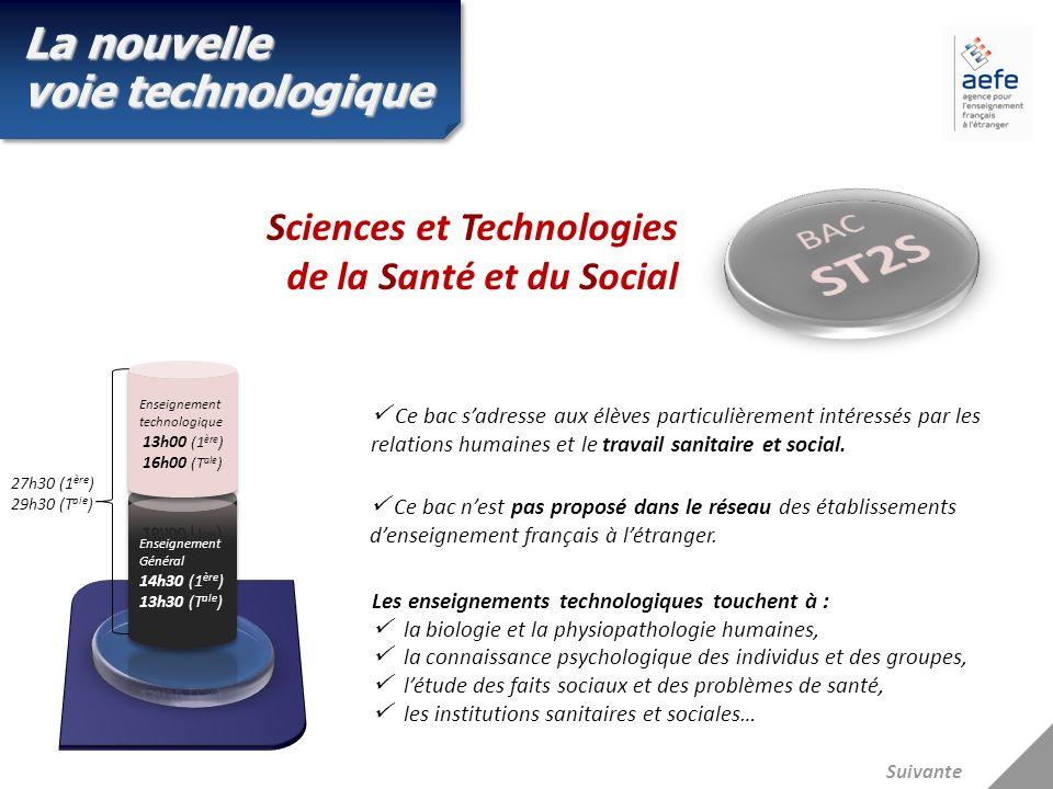 Suivante Sciences et Technologies de la Santé et du Social La nouvelle voie technologique Ce bac sadresse aux élèves particulièrement intéressés par l