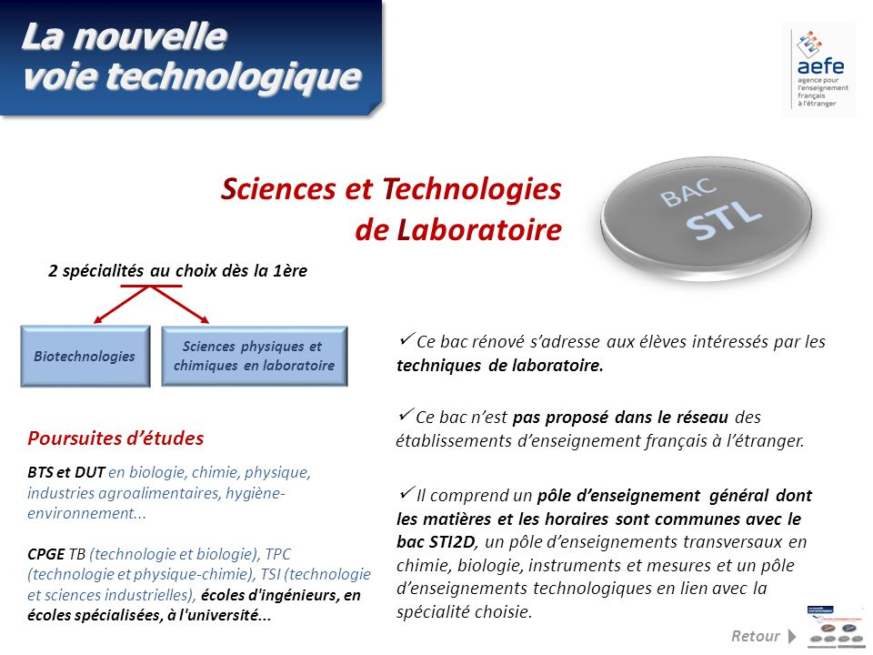 Sciences et Technologies de Laboratoire La nouvelle voie technologique Ce bac rénové sadresse aux élèves intéressés par les techniques de laboratoire.
