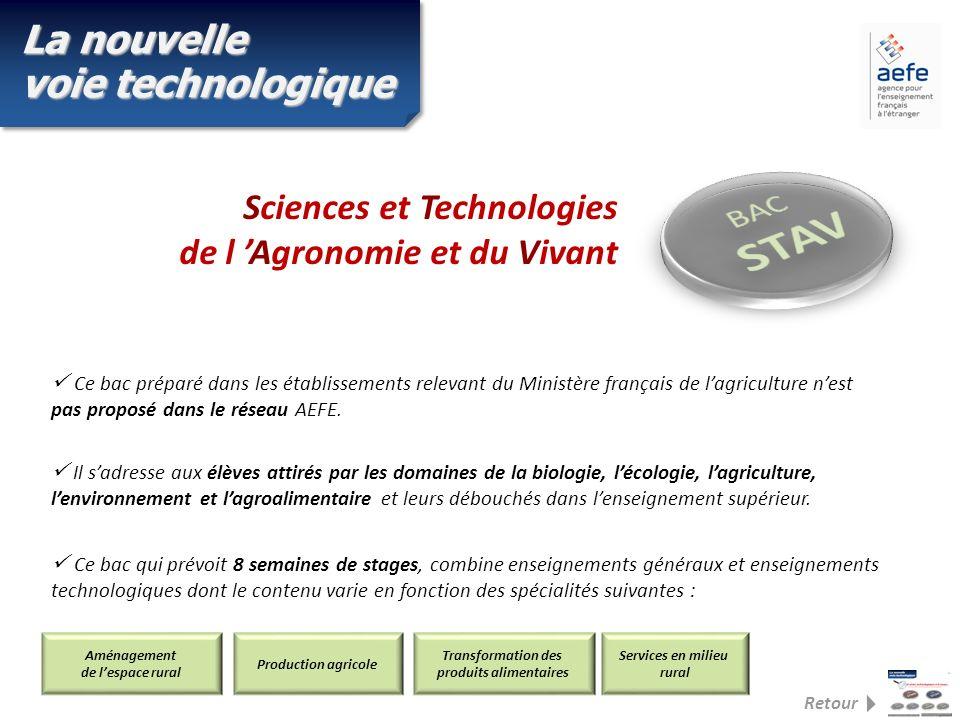 La nouvelle voie technologique Sciences et Technologies de l Agronomie et du Vivant Ce bac qui prévoit 8 semaines de stages, combine enseignements gén