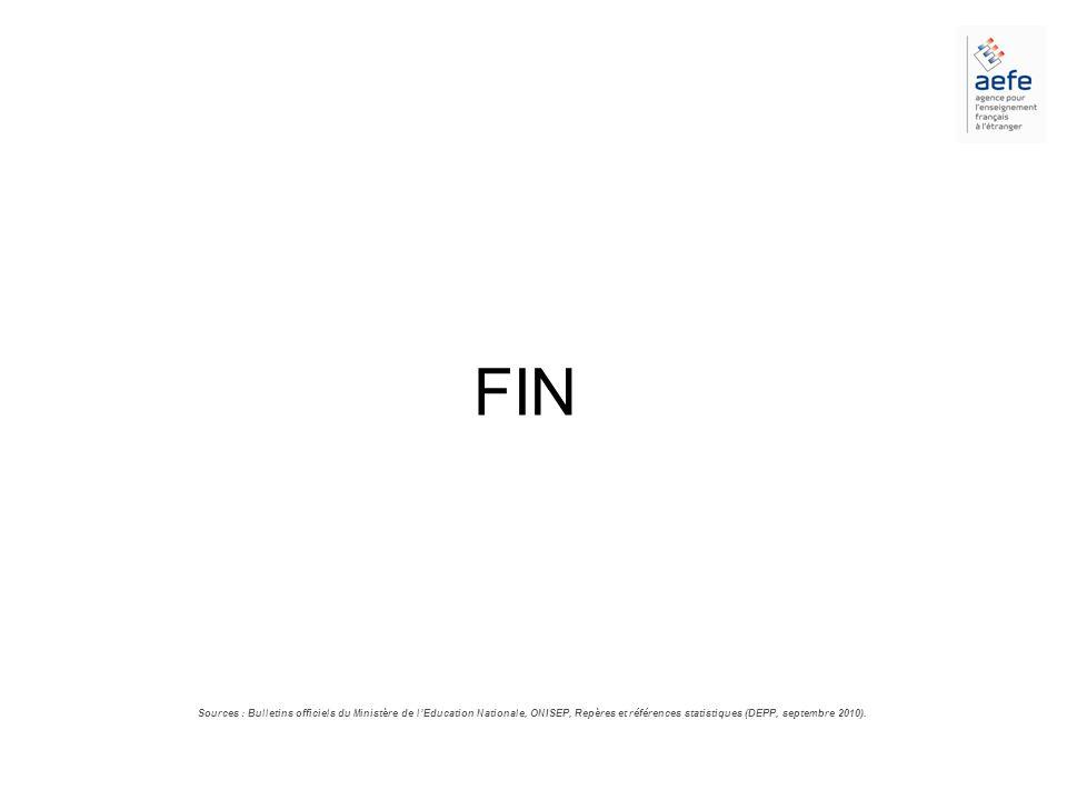FIN Sources : Bulletins officiels du Ministère de lEducation Nationale, ONISEP, Repères et références statistiques (DEPP, septembre 2010).