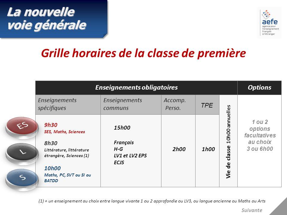Un guide à destination des élèves de seconde disponible au CDI et en téléchargement sur www.onisep.fr/Guides-d-orientation www.onisep.fr/Guides-d-orientation A consulter… Suivante
