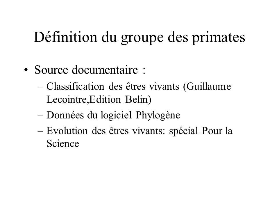 Définition du groupe des primates Source documentaire : –Classification des êtres vivants (Guillaume Lecointre,Edition Belin) –Données du logiciel Phy