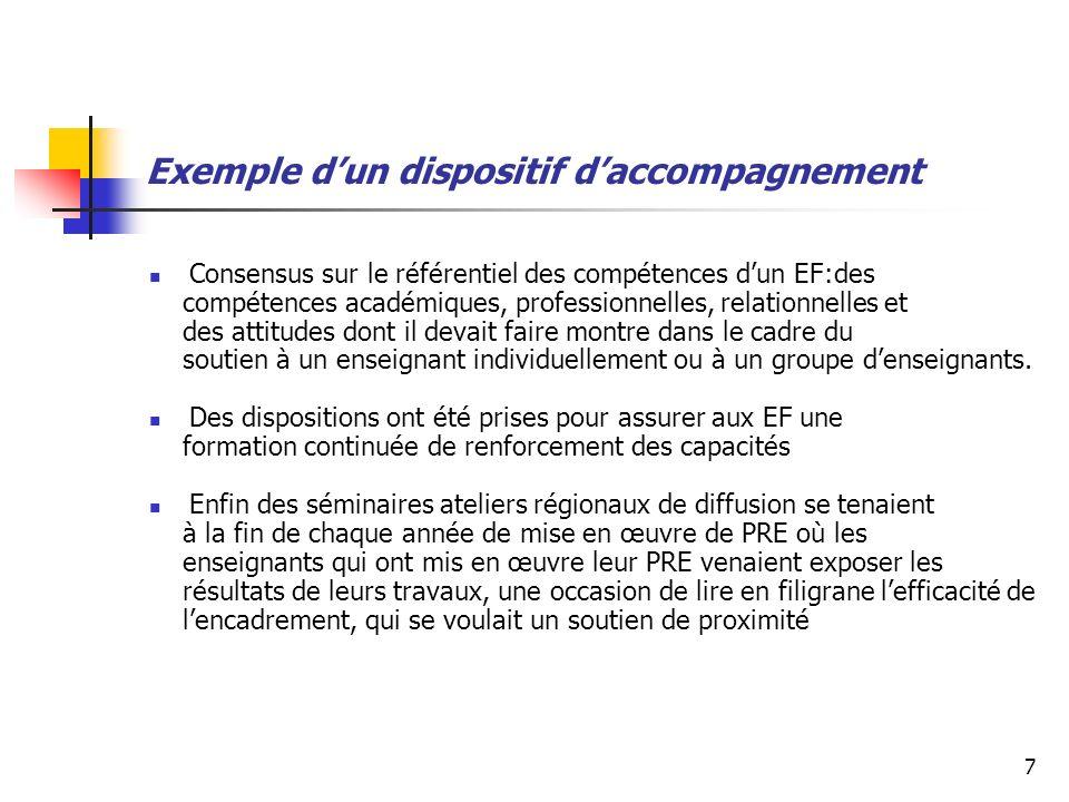 7 Exemple dun dispositif daccompagnement Consensus sur le référentiel des compétences dun EF:des compétences académiques, professionnelles, relationnelles et des attitudes dont il devait faire montre dans le cadre du soutien à un enseignant individuellement ou à un groupe denseignants.