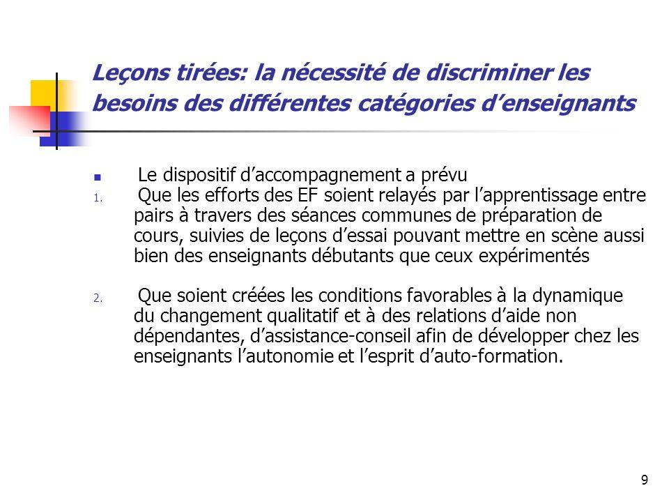 9 Leçons tirées: la nécessité de discriminer les besoins des différentes catégories denseignants Le dispositif daccompagnement a prévu 1.