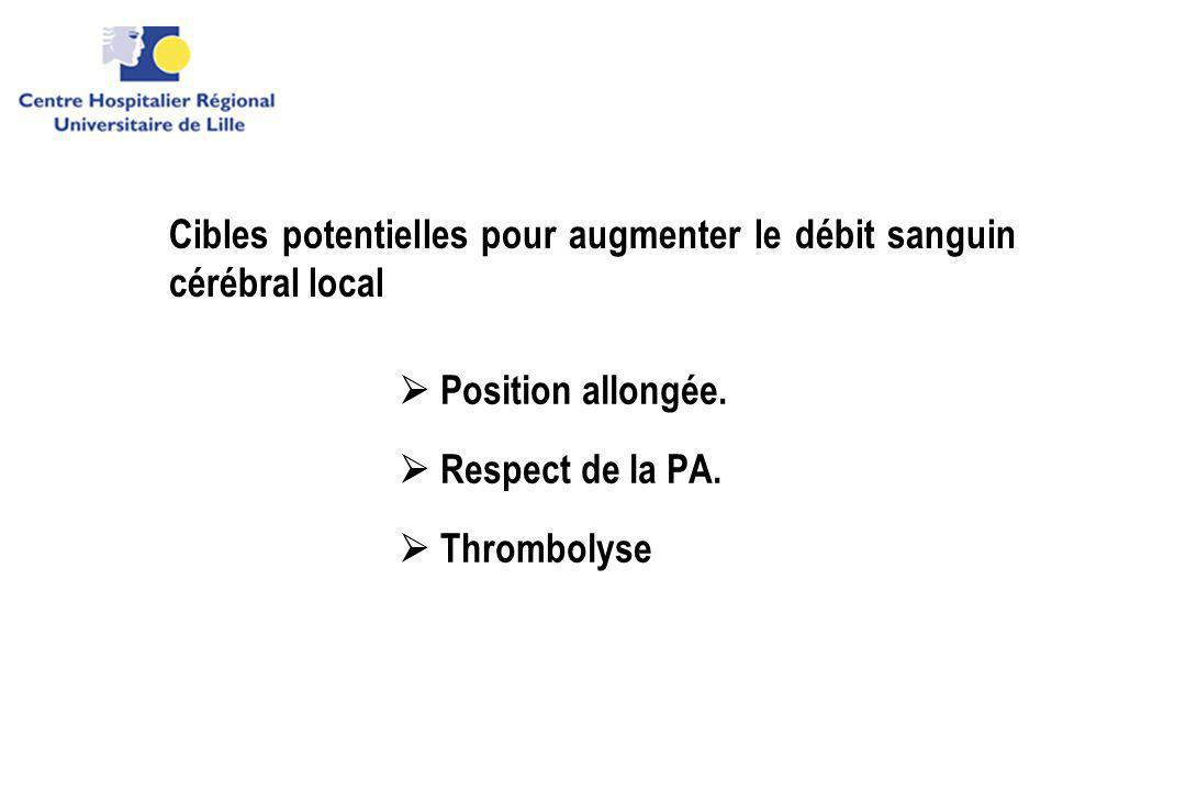 Position allongée. Respect de la PA. Thrombolyse Cibles potentielles pour augmenter le débit sanguin cérébral local