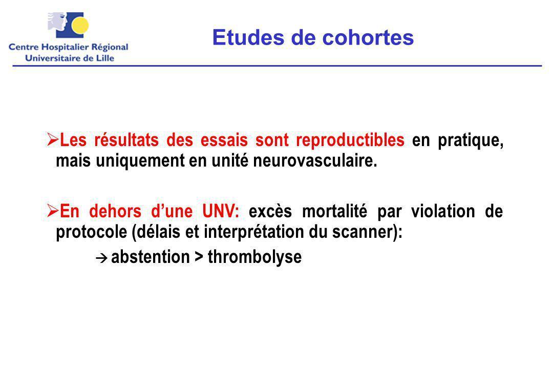 Les résultats des essais sont reproductibles en pratique, mais uniquement en unité neurovasculaire.