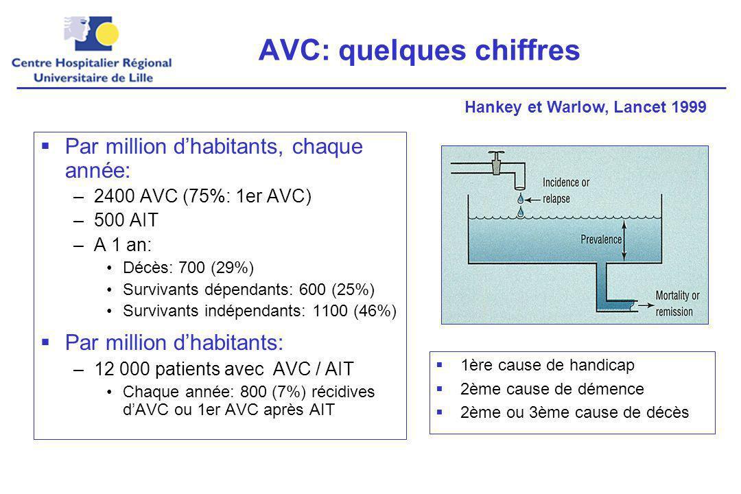 AVC: maladie hétérogène AVC ischémique