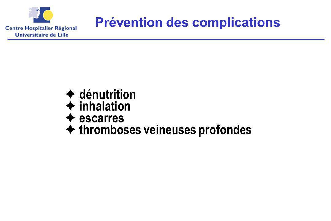dénutrition inhalation escarres thromboses veineuses profondes Prévention des complications