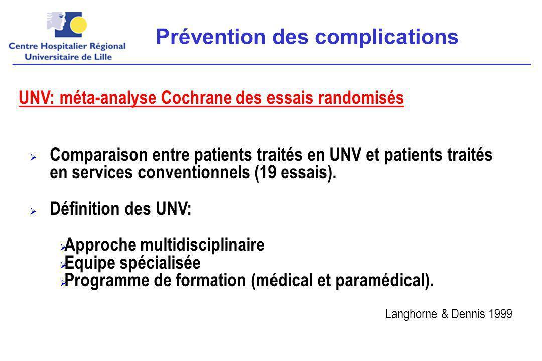 UNV: méta-analyse Cochrane des essais randomisés Comparaison entre patients traités en UNV et patients traités en services conventionnels (19 essais).