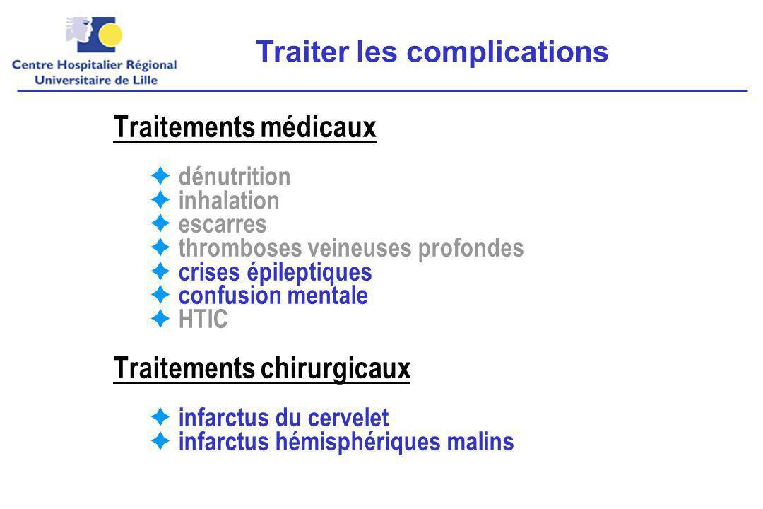 Traitements médicaux dénutrition inhalation escarres thromboses veineuses profondes crises épileptiques confusion mentale HTIC Traitements chirurgicaux infarctus du cervelet infarctus hémisphériques malins Traiter les complications
