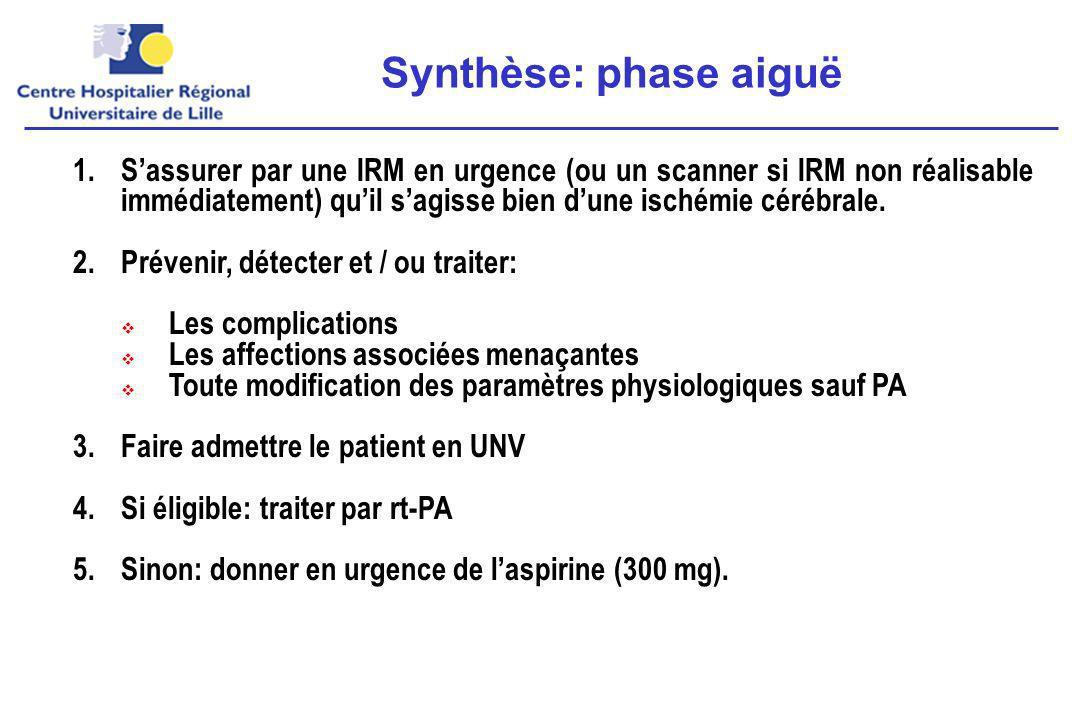 1.Sassurer par une IRM en urgence (ou un scanner si IRM non réalisable immédiatement) quil sagisse bien dune ischémie cérébrale.