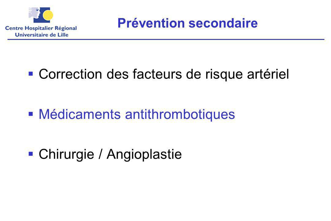Prévention secondaire Correction des facteurs de risque artériel Médicaments antithrombotiques Chirurgie / Angioplastie