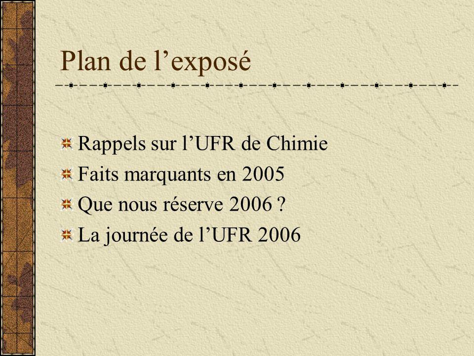 Plan de lexposé Rappels sur lUFR de Chimie Faits marquants en 2005 Que nous réserve 2006 ? La journée de lUFR 2006