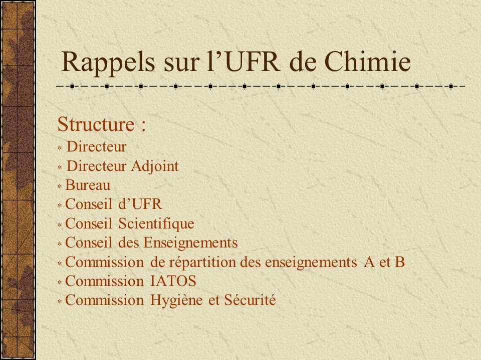 Rappels sur lUFR de Chimie Structure : * Directeur * Directeur Adjoint * Bureau * Conseil dUFR * Conseil Scientifique * Conseil des Enseignements * Co