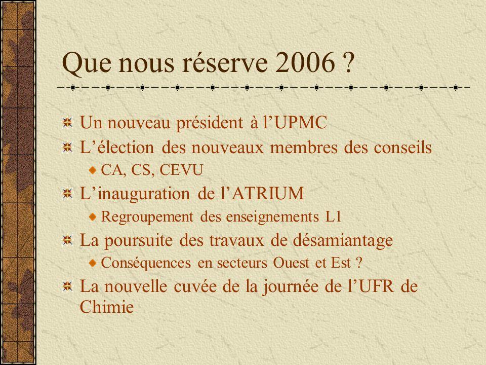 Que nous réserve 2006 ? Un nouveau président à lUPMC Lélection des nouveaux membres des conseils CA, CS, CEVU Linauguration de lATRIUM Regroupement de