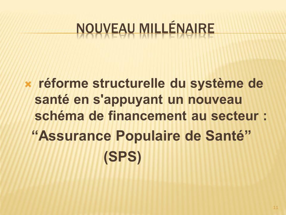 11 réforme structurelle du système de santé en s'appuyant un nouveau schéma de financement au secteur : Assurance Populaire de Santé (SPS)