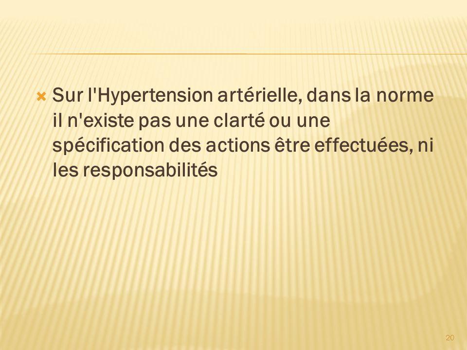 20 Sur l'Hypertension artérielle, dans la norme il n'existe pas une clarté ou une spécification des actions être effectuées, ni les responsabilités