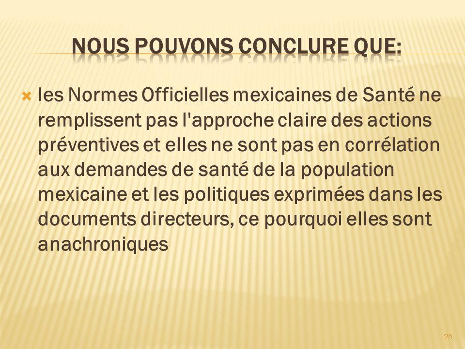 25 les Normes Officielles mexicaines de Santé ne remplissent pas l'approche claire des actions préventives et elles ne sont pas en corrélation aux dem