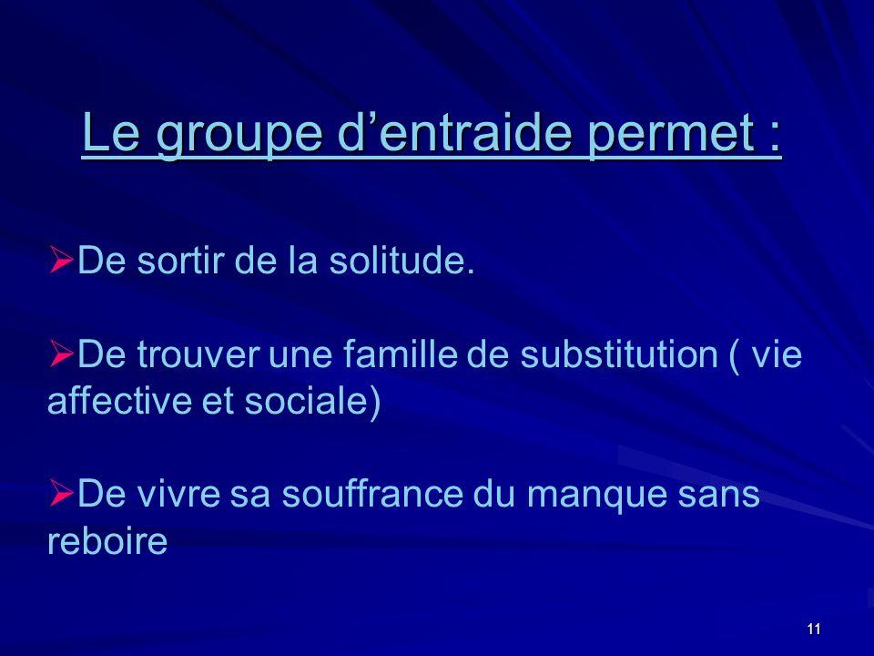11 Le groupe dentraide permet : De sortir de la solitude. De trouver une famille de substitution ( vie affective et sociale) De vivre sa souffrance du