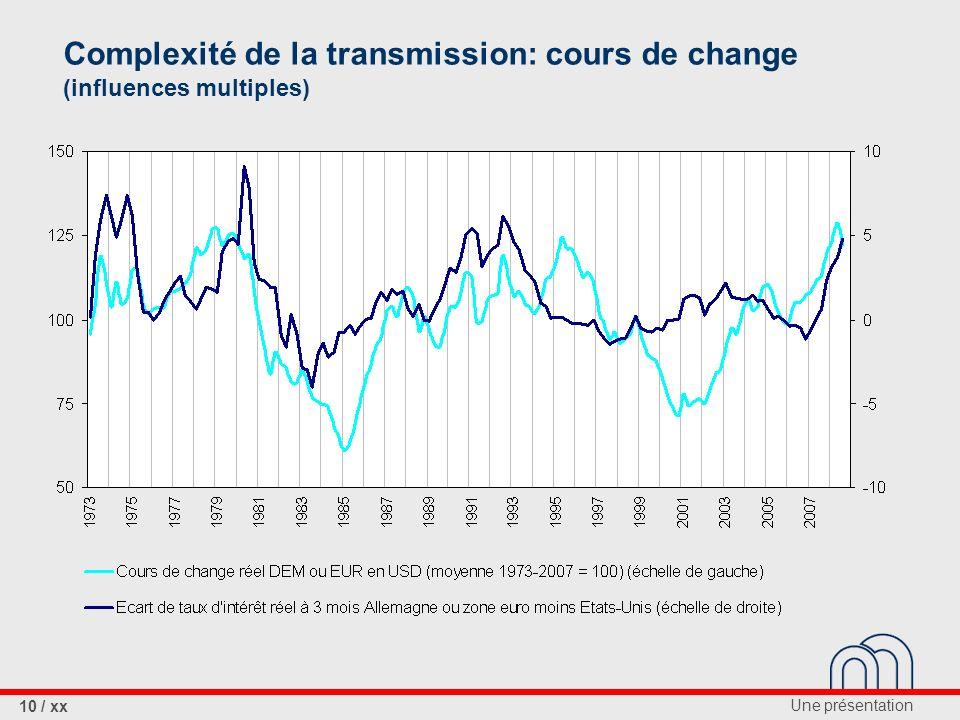 Une présentation 10 / xx Complexité de la transmission: cours de change (influences multiples)