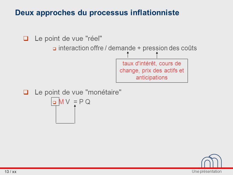 Une présentation 13 / xx Le point de vue réel interaction offre / demande + pression des coûts Le point de vue monétaire M V = P Q Deux approches du processus inflationniste taux d intérêt, cours de change, prix des actifs et anticipations