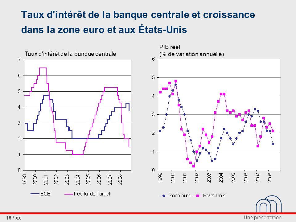 Une présentation 16 / xx Taux d intérêt de la banque centrale et croissance dans la zone euro et aux États-Unis Taux d intérêt de la banque centrale PIB réel (% de variation annuelle)