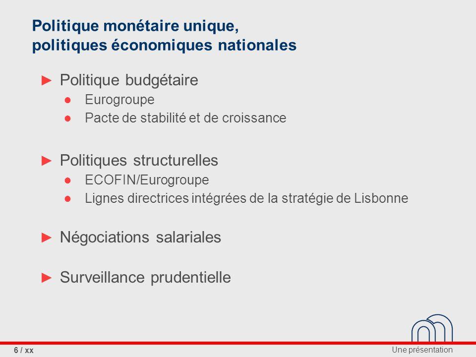 Une présentation 6 / xx Politique monétaire unique, politiques économiques nationales Politique budgétaire Eurogroupe Pacte de stabilité et de croissance Politiques structurelles ECOFIN/Eurogroupe Lignes directrices intégrées de la stratégie de Lisbonne Négociations salariales Surveillance prudentielle