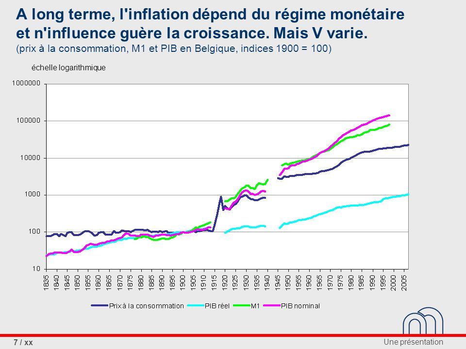 Une présentation 7 / xx A long terme, l inflation dépend du régime monétaire et n influence guère la croissance.