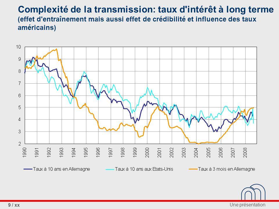 Une présentation 9 / xx Complexité de la transmission: taux d intérêt à long terme (effet d entraînement mais aussi effet de crédibilité et influence des taux américains)