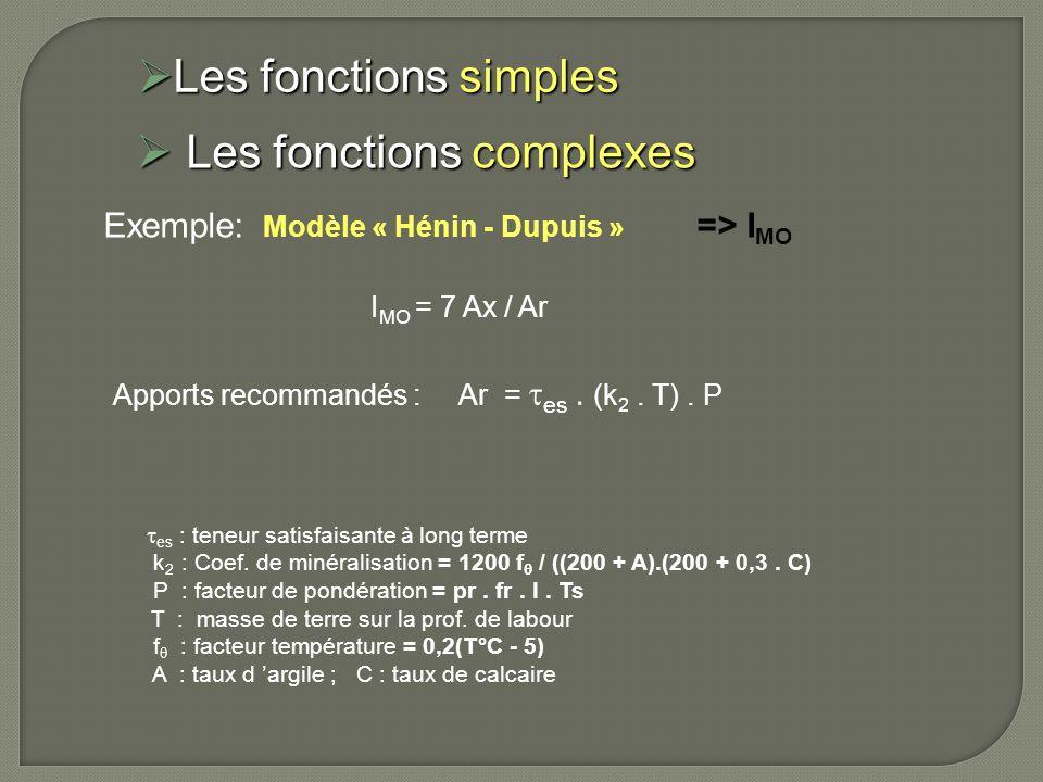 Les fonctions complexes Les fonctions complexes Exemple: Modèle « Hénin - Dupuis » => I MO I MO = 7 Ax / Ar Apports recommandés : Ar = es.