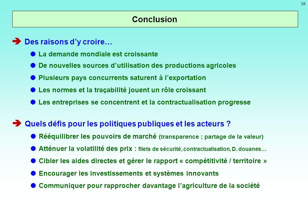 18 Conclusion La demande mondiale est croissante De nouvelles sources dutilisation des productions agricoles Plusieurs pays concurrents saturent à lex