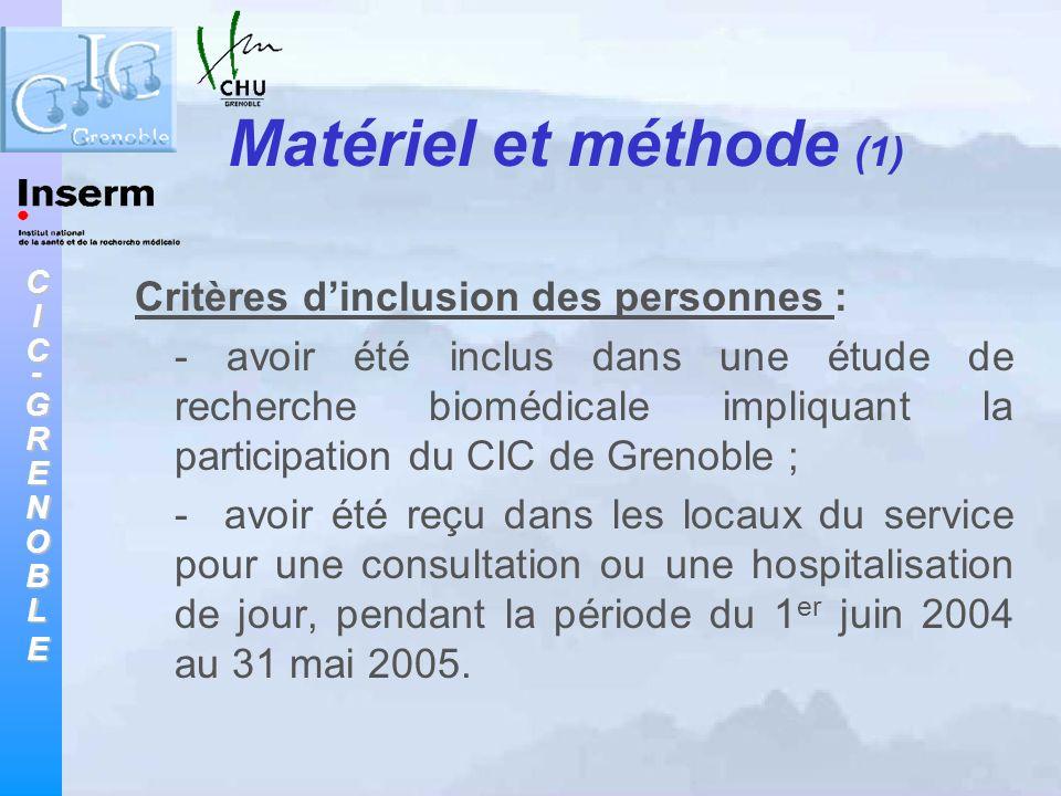 CIC-GRENOBLE Matériel et méthode (1) Critères dinclusion des personnes : - avoir été inclus dans une étude de recherche biomédicale impliquant la part
