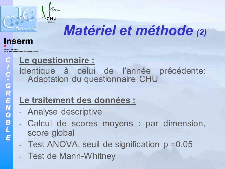 CIC-GRENOBLE Matériel et méthode (2) Le questionnaire : Identique à celui de lannée précédente: Adaptation du questionnaire CHU Le traitement des donn