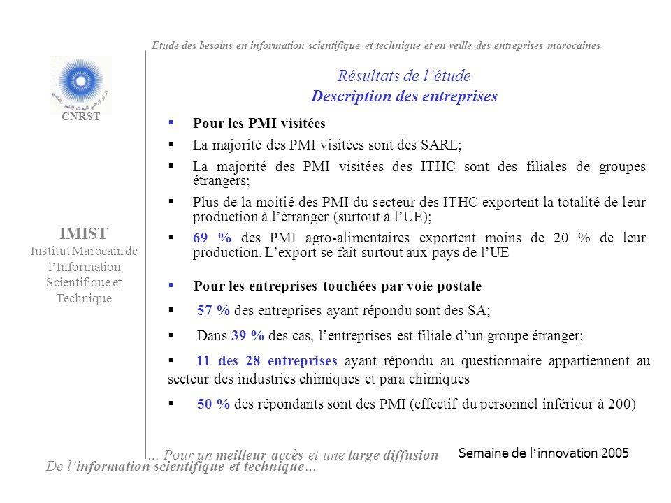 Pour les PMI visitées La PMI ne voit pas lintérêt de mettre en place une structure pour la gestion de son ISTT.