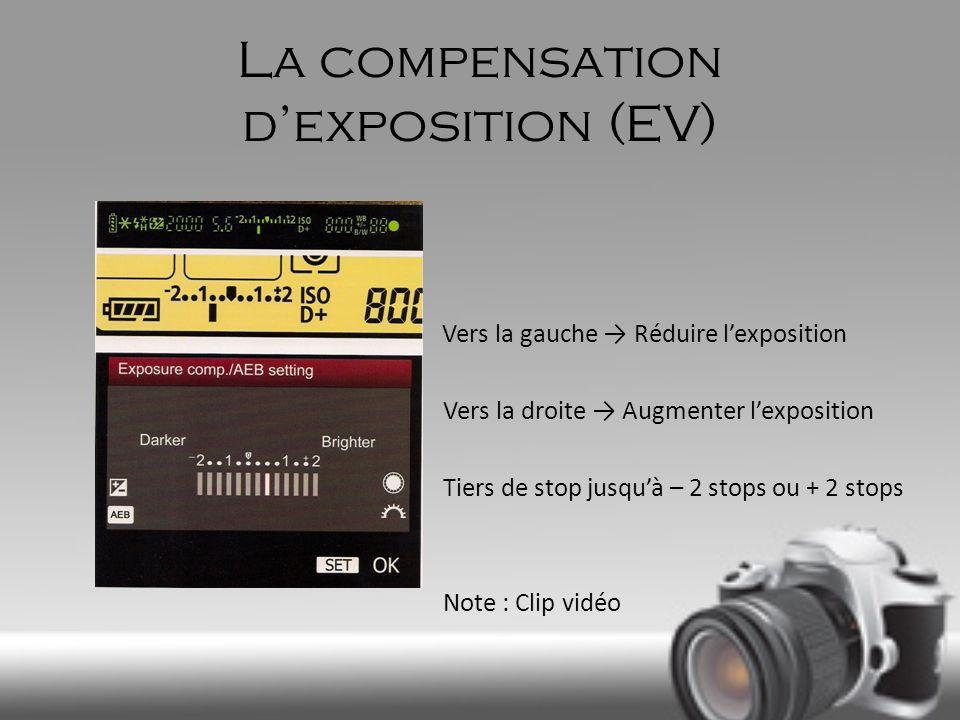 La compensation dexposition (EV) Vers la gauche Réduire lexposition Vers la droite Augmenter lexposition Tiers de stop jusquà – 2 stops ou + 2 stops N