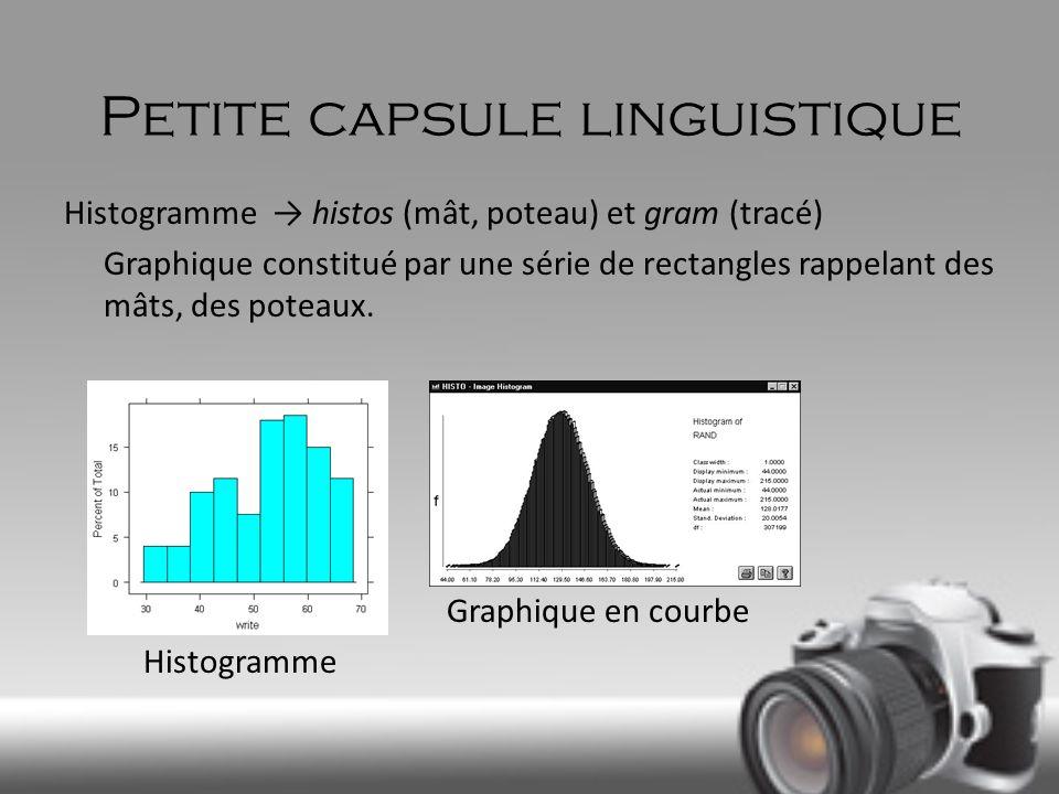 Petite capsule linguistique Histogramme histos (mât, poteau) et gram (tracé) Graphique constitué par une série de rectangles rappelant des mâts, des p