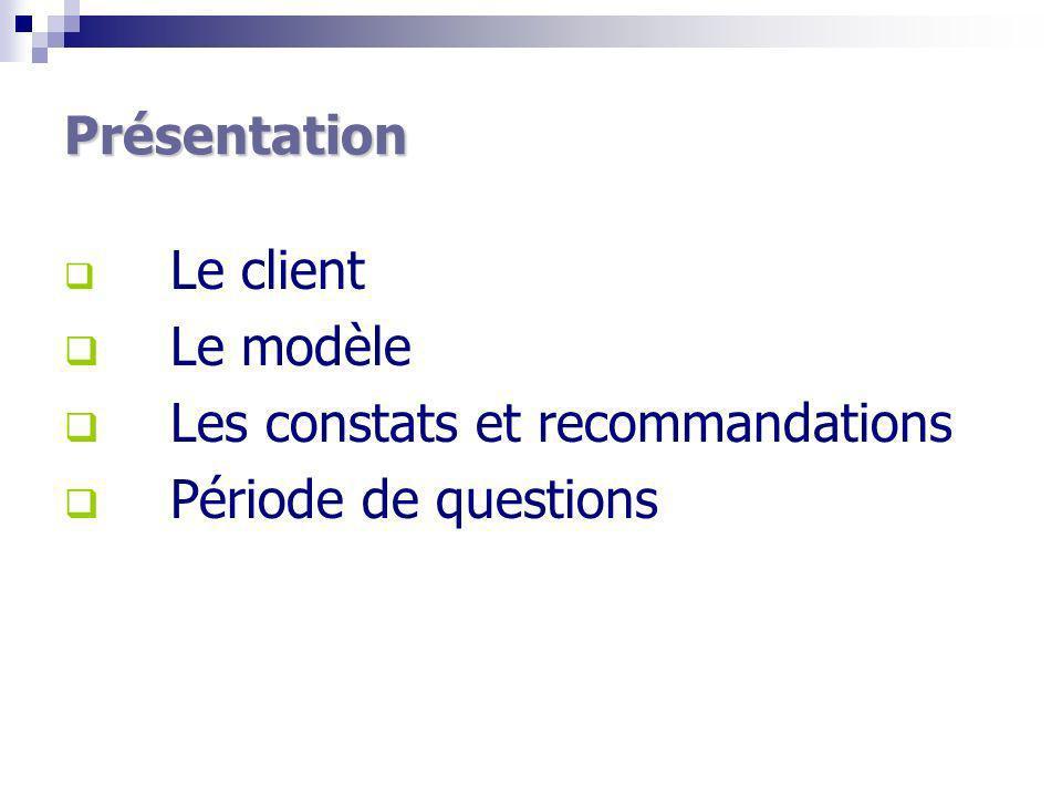 Présentation Le client Le modèle Les constats et recommandations Période de questions