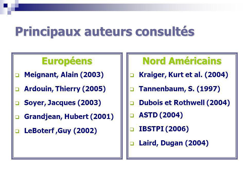 Principaux auteurs consultés Européens Meignant, Alain (2003) Ardouin, Thierry (2005) Soyer, Jacques (2003) Grandjean, Hubert (2001) LeBoterf,Guy (2002) Nord Américains Kraiger, Kurt et al.