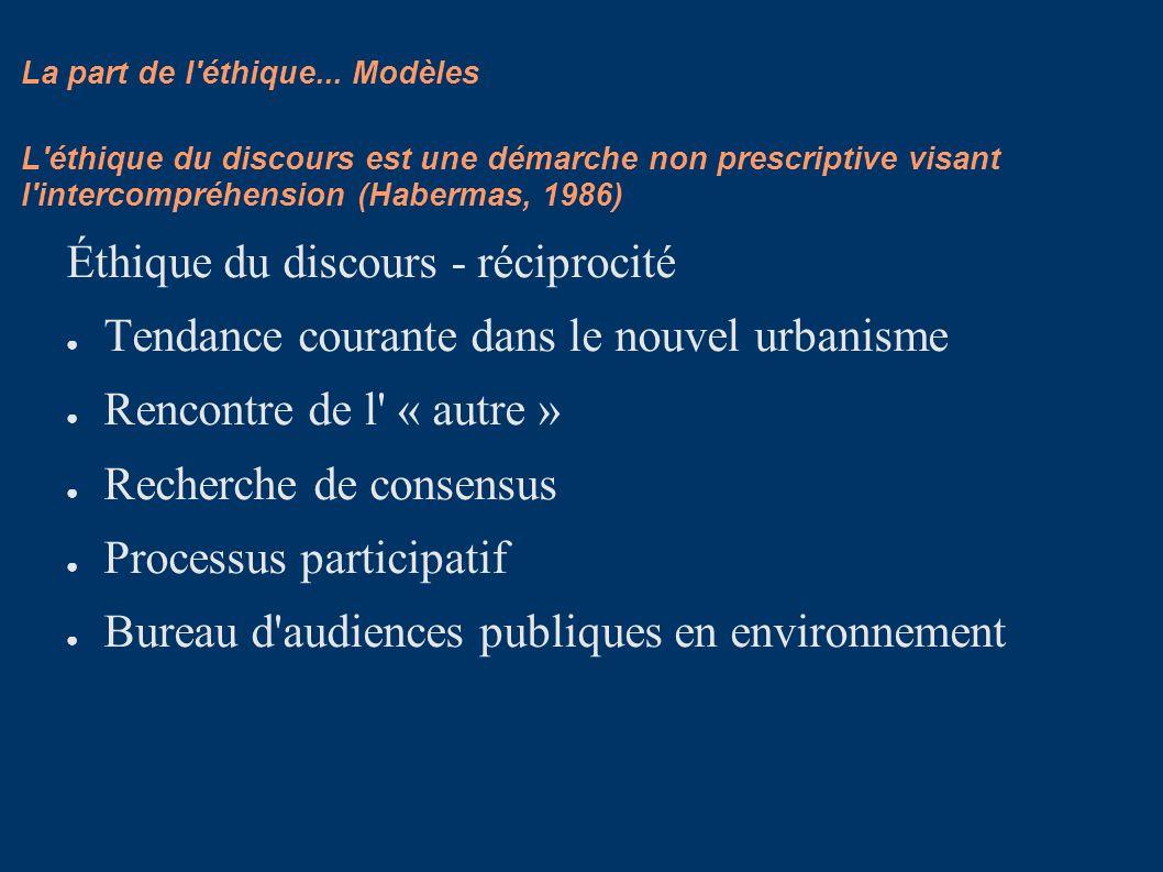 La part de l'éthique... Modèles Éthique du discours - réciprocité Tendance courante dans le nouvel urbanisme Rencontre de l' « autre » Recherche de co