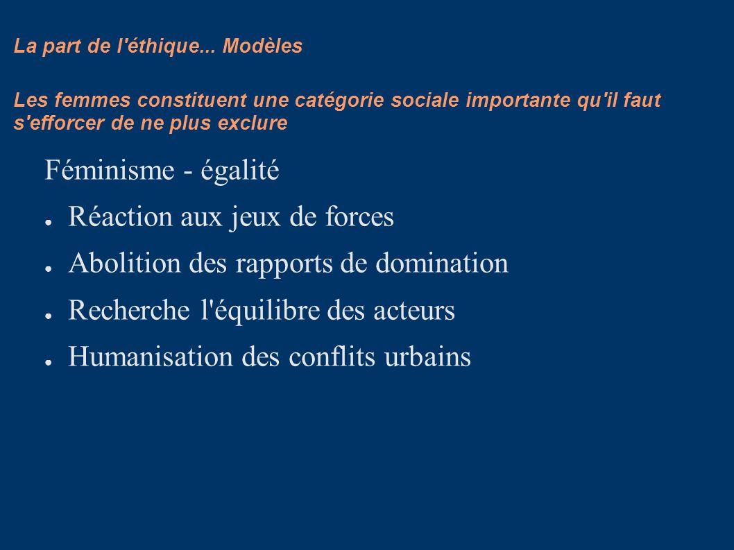 La part de l'éthique... Modèles Féminisme - égalité Réaction aux jeux de forces Abolition des rapports de domination Recherche l'équilibre des acteurs