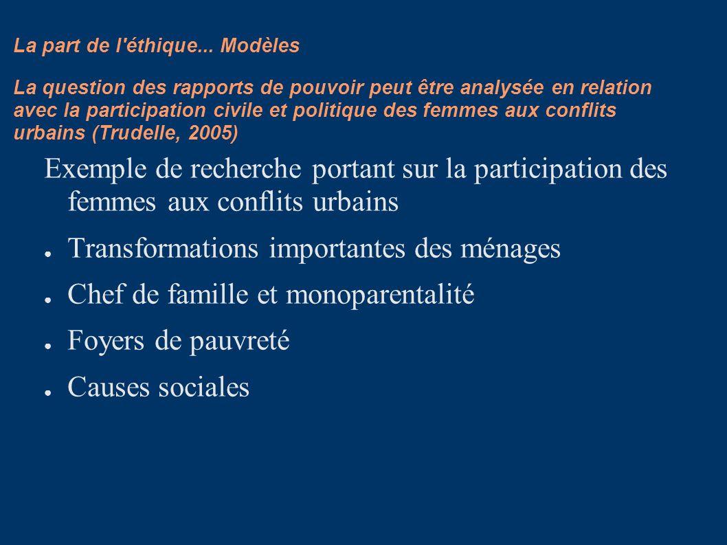 La part de l'éthique... Modèles Exemple de recherche portant sur la participation des femmes aux conflits urbains Transformations importantes des ména