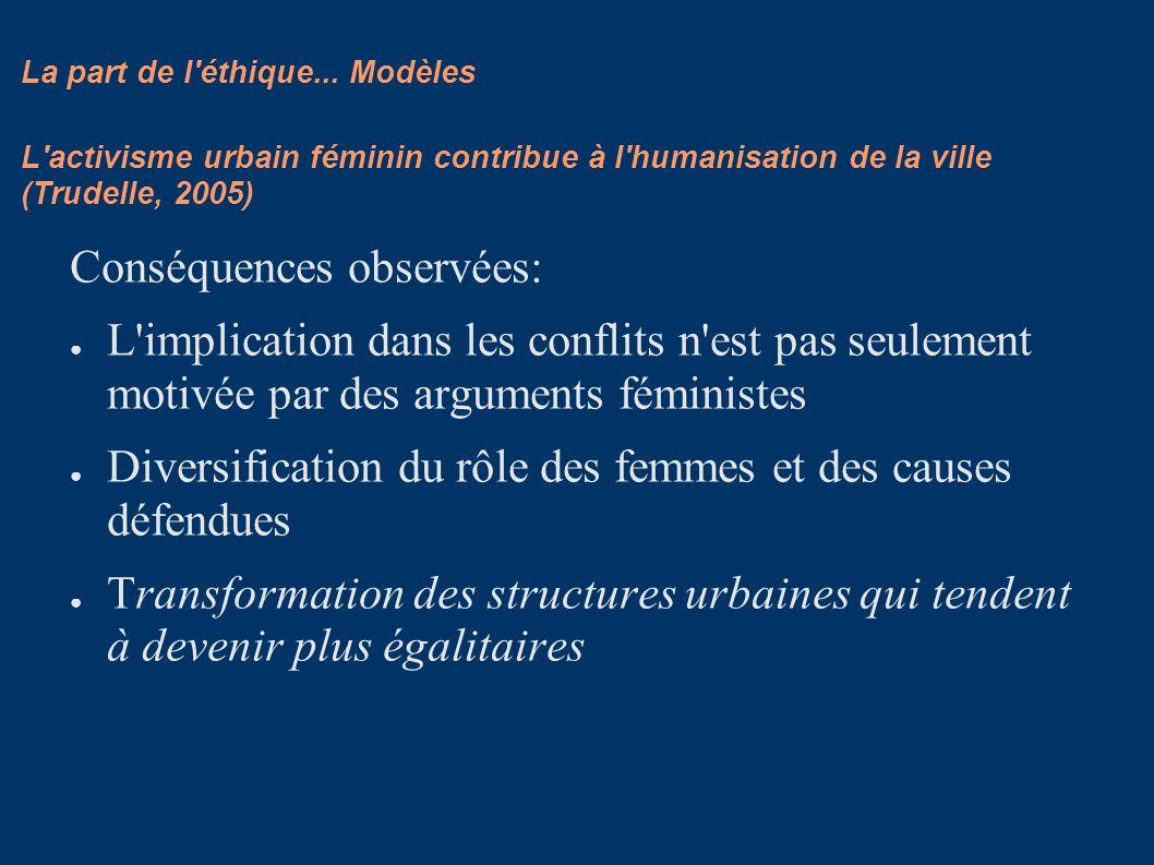 La part de l'éthique... Modèles Conséquences observées: L'implication dans les conflits n'est pas seulement motivée par des arguments féministes Diver