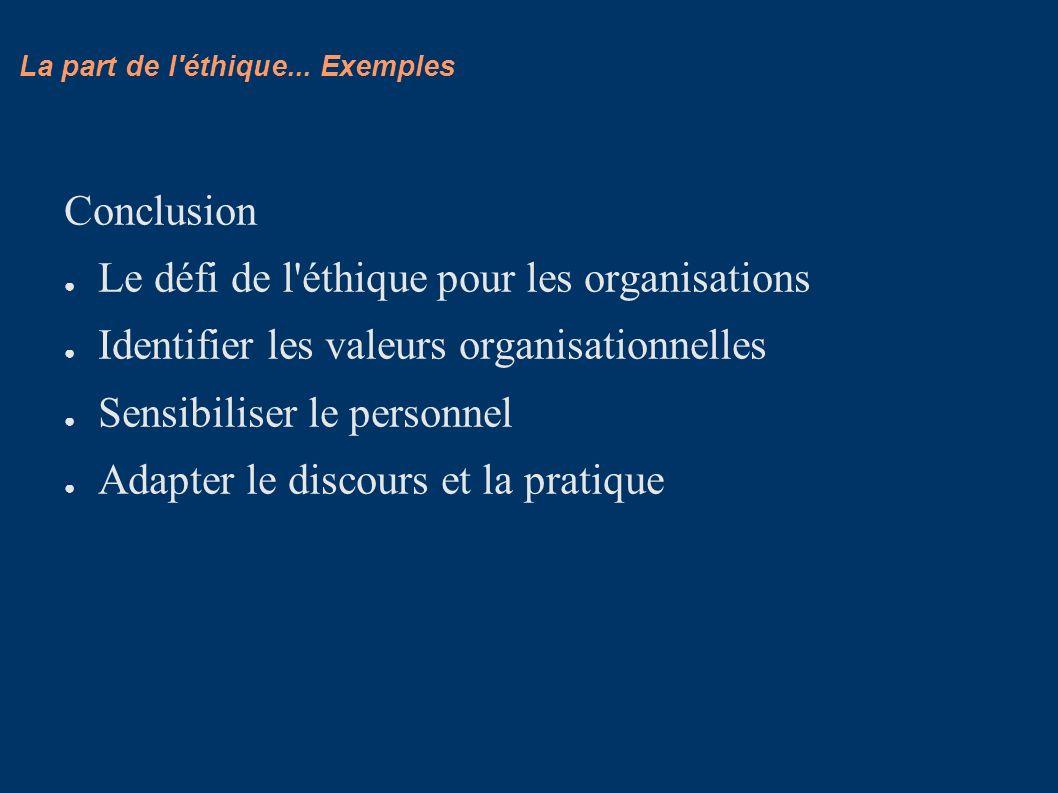 La part de l'éthique... Exemples Conclusion Le défi de l'éthique pour les organisations Identifier les valeurs organisationnelles Sensibiliser le pers