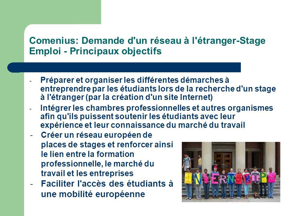Comenius: Demande d un réseau à l étranger-Stage Emploi - Principaux objectifs - Préparer et organiser les différentes démarches à entreprendre par les étudiants lors de la recherche d un stage à l étranger (par la création d un site Internet) - Intégrer les chambres professionnelles et autres organismes afin qu ils puissent soutenir les étudiants avec leur expérience et leur connaissance du marché du travail -Créer un réseau européen de places de stages et renforcer ainsi le lien entre la formation professionnelle, le marché du travail et les entreprises -Faciliter l accès des étudiants à une mobilité européenne