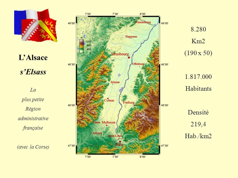 LAlsace sElsass La plus petite Région administrative française (avec la Corse) 8.280 Km2 (190 x 50) 1.817.000 Habitants Densité 219,4 Hab./km2