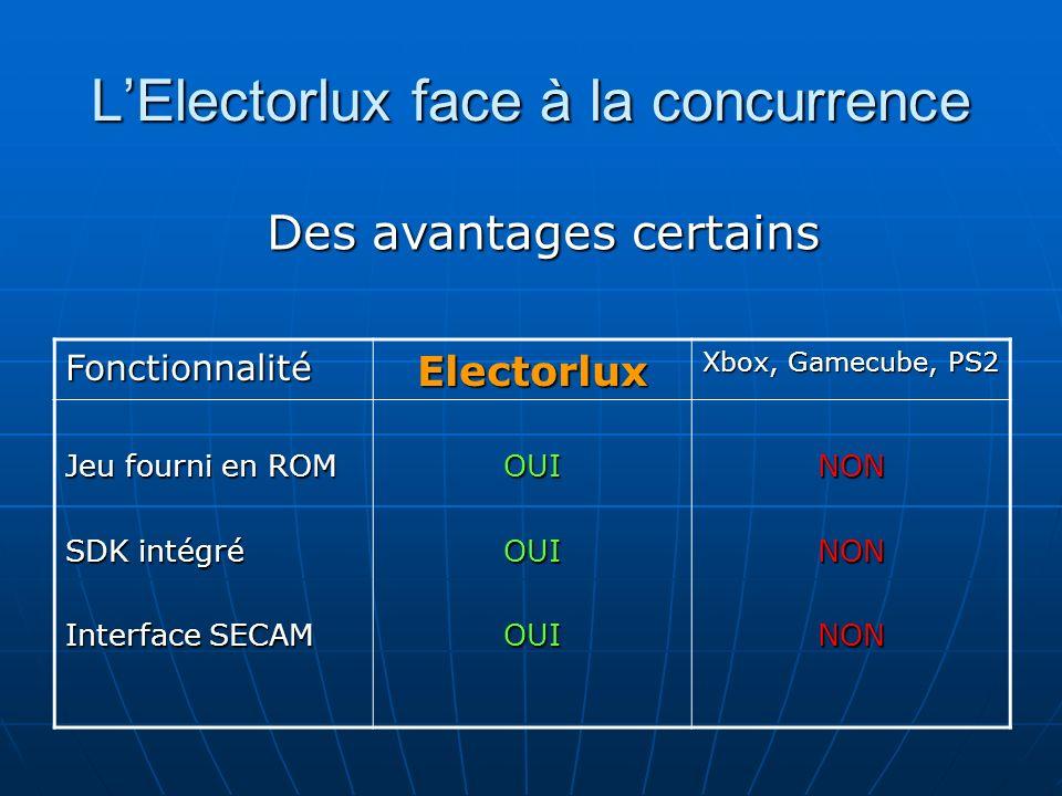 LElectorlux face à la concurrence FonctionnalitéElectorlux Xbox, Gamecube, PS2 Jeu fourni en ROM SDK intégré Interface SECAM OUIOUIOUINONNONNON Des avantages certains Des avantages certains