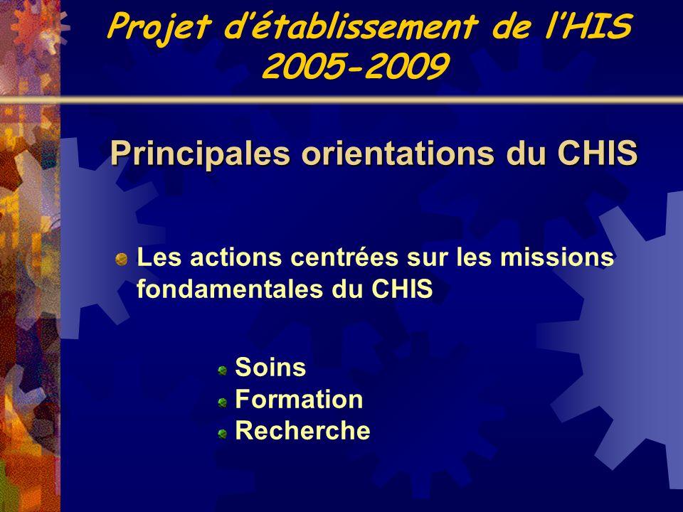 Les actions centrées sur les missions fondamentales du CHIS Soins Formation Recherche Principales orientations du CHIS Projet détablissement de lHIS 2