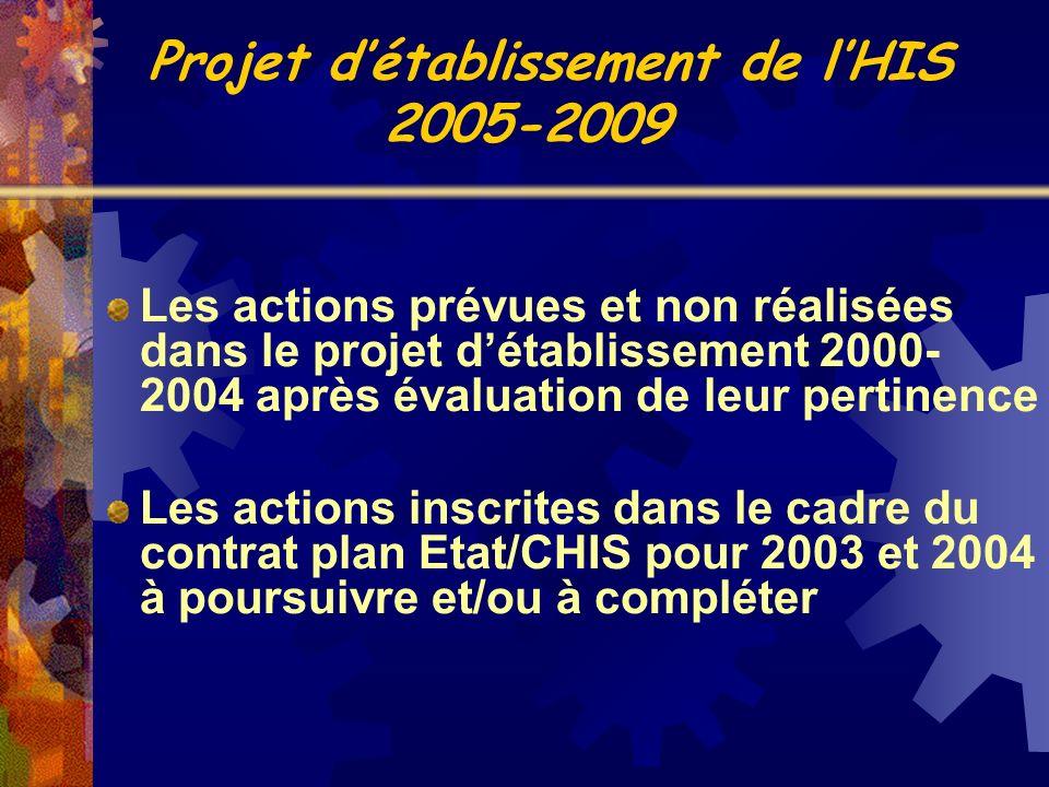 Les actions prévues et non réalisées dans le projet détablissement 2000- 2004 après évaluation de leur pertinence Les actions inscrites dans le cadre