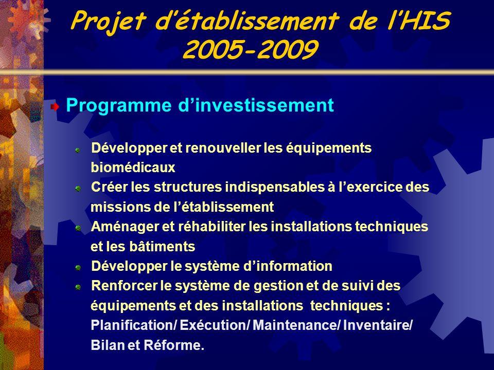 Programme dinvestissement Développer et renouveller les équipements biomédicaux Créer les structures indispensables à lexercice des missions de létabl